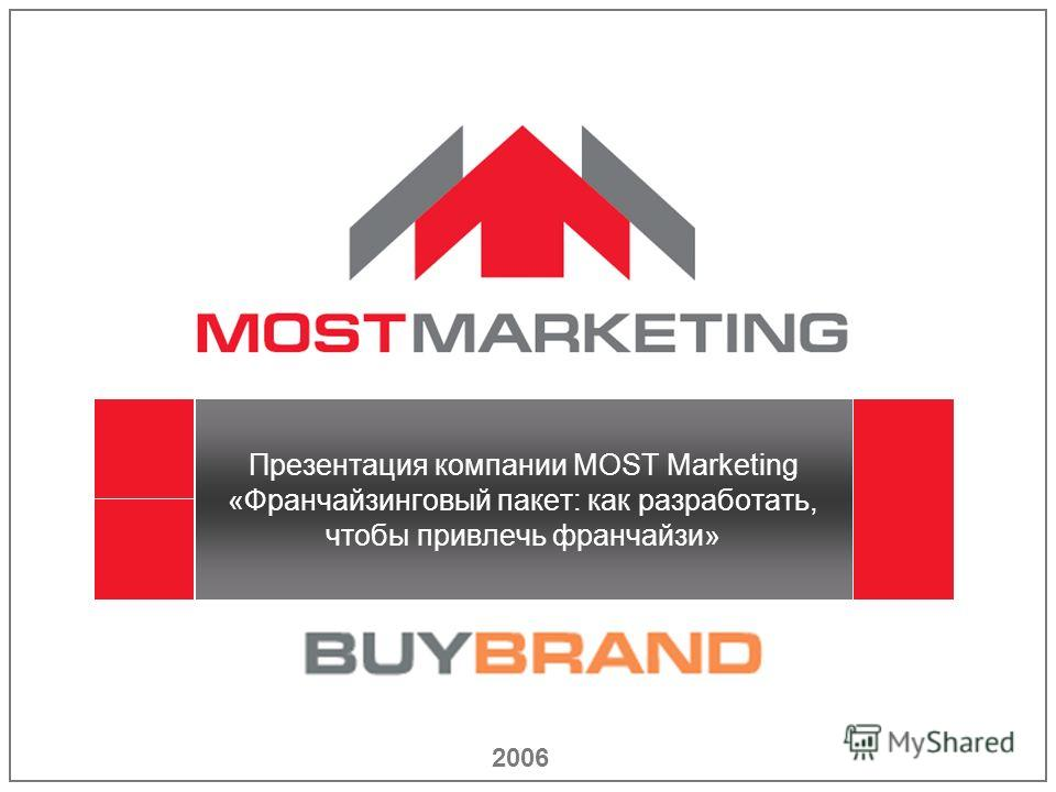 2006 Презентация компании MOST Marketing «Франчайзинговый пакет: как разработать, чтобы привлечь франчайзи»