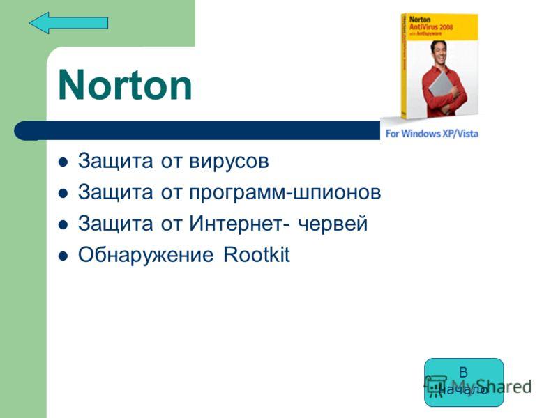 Norton Защита от вирусов Защита от программ-шпионов Защита от Интернет- червей Обнаружение Rootkit В начало