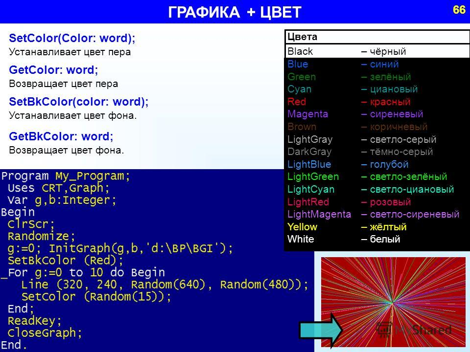 ГРАФИКА + ЦВЕТ 66 SetColor(Color: word); Устанавливает цвет пера GetColor: word; Возвращает цвет пера SetBkColor(color: word); Устанавливает цвет фона. GetBkColor: word; Возвращает цвет фона. Цвета Black– чёрный Blue– синий Green– зелёный Cyan– циано