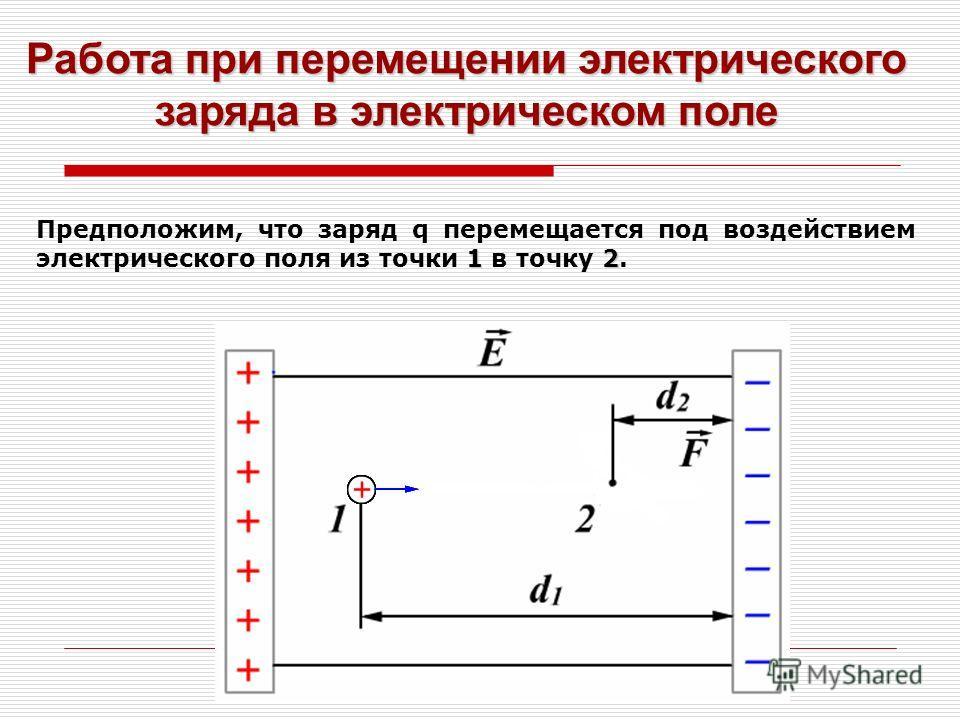 Работа при перемещении электрического заряда в электрическом поле 12 Предположим, что заряд q перемещается под воздействием электрического поля из точки 1 в точку 2.