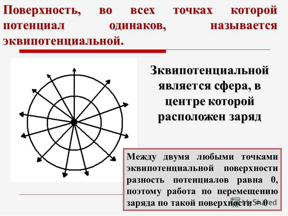 Поверхность, во всех точках которой потенциал одинаков, называется эквипотенциальной. Зквипотенциальной является сфера, в центре которой расположен заряд Между двумя любыми точками эквипотенциальной поверхности разность потенциалов равна 0, поэтому р