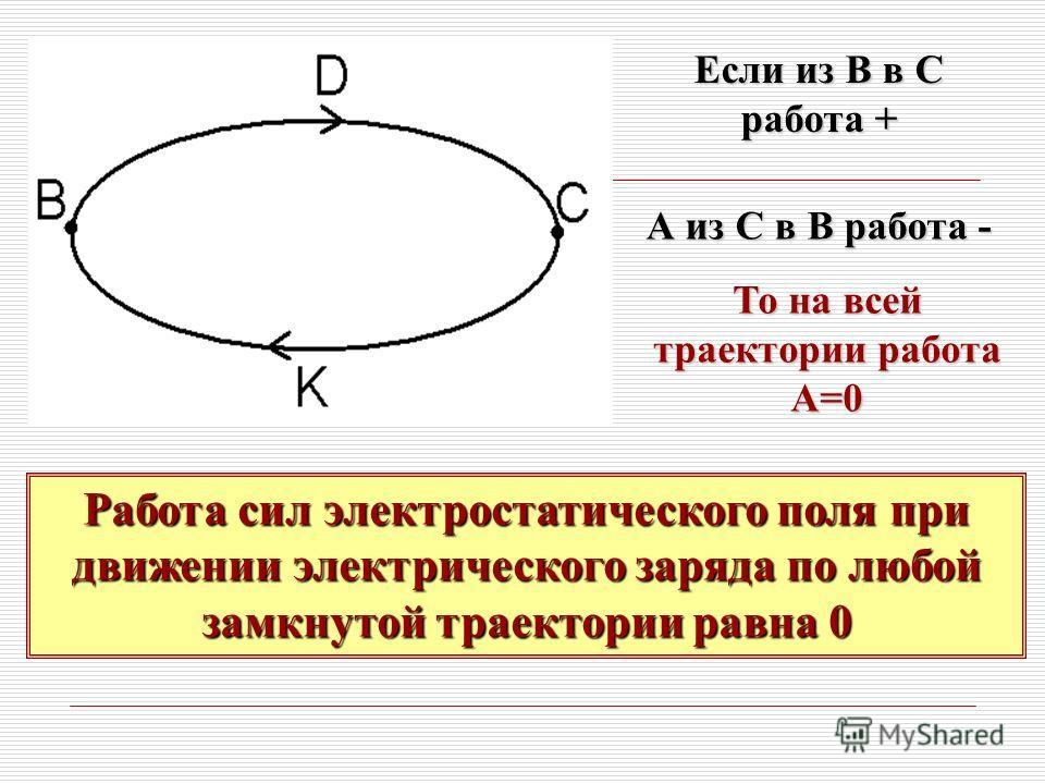 Если из B в C работа + А из С в B работа - То на всей траектории работа А=0 Работа сил электростатического поля при движении электрического заряда по любой замкнутой траектории равна 0