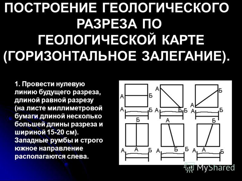 ПОСТРОЕНИЕ ГЕОЛОГИЧЕСКОГО РАЗРЕЗА ПО ГЕОЛОГИЧЕСКОЙ КАРТЕ (ГОРИЗОНТАЛЬНОЕ ЗАЛЕГАНИЕ). 1. Провести нулевую линию будущего разреза, длиной равной разрезу (на листе миллиметровой бумаги длиной несколько большей длины разреза и шириной 15-20 см). Западные
