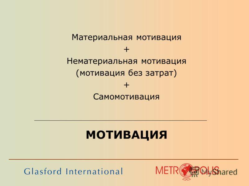 Материальная мотивация + Нематериальная мотивация (мотивация без затрат) + Самомотивация МОТИВАЦИЯ