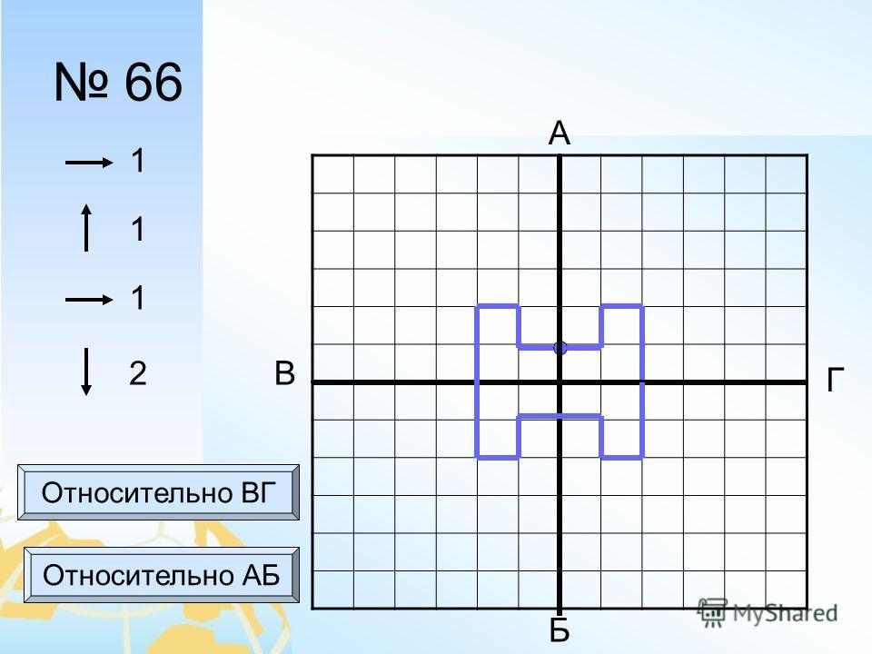 66 В А Б Г 1 1 1 2 Относительно ВГ Относительно АБ