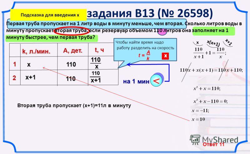 Прототип задания B13 ( 26598)х х+1 k, л./мин. 1 2 А, дет. t, ч 110110 110 x 110 х+1 х+1 Подсказка для введения х Чтобы найти время надо работу разделить на скорость t = k A х на 1 мин на 1 мин