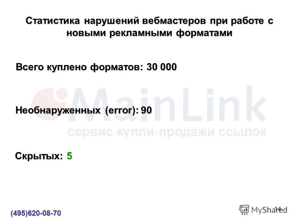 14 Статистика нарушений вебмастеров при работе с новыми рекламными форматами (495)620-08-70 Всего куплено форматов: 30 000 Необнаруженных (error): 90 Скрытых: 5