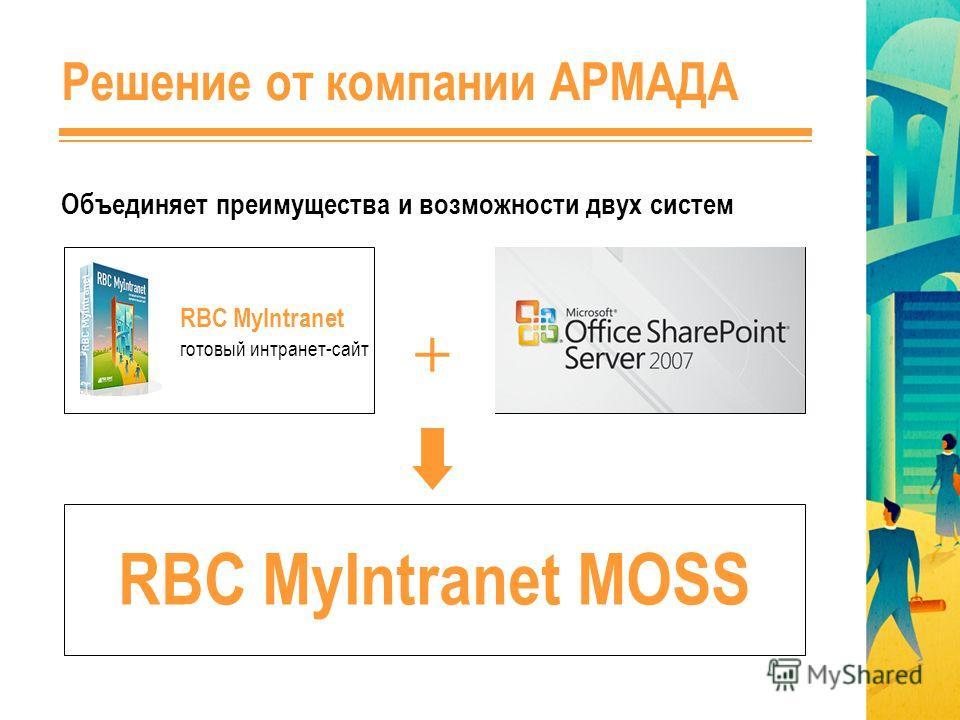 Решение от компании АРМАДА Объединяет преимущества и возможности двух систем RBC MyIntranet готовый интранет-сайт + RBC MyIntranet MOSS