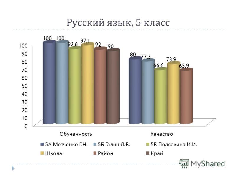 Русский язык, 5 класс
