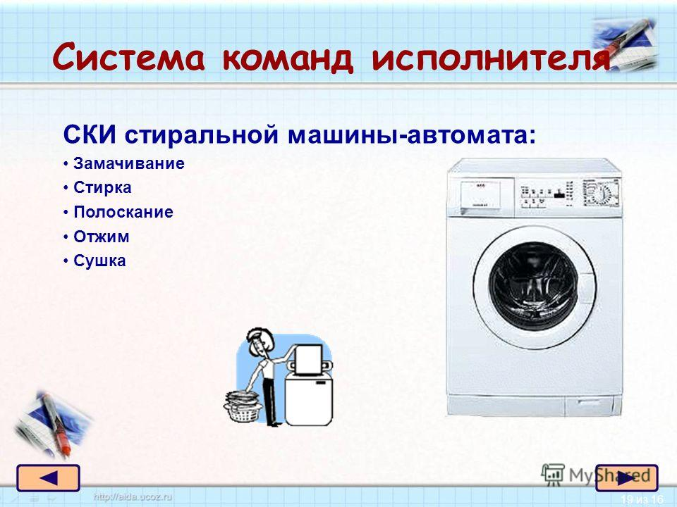 19 из 16 Система команд исполнителя СКИ стиральной машины-автомата: Замачивание Стирка Полоскание Отжим Сушка