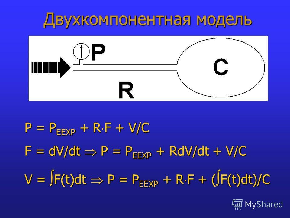 Двухкомпонентная модель P = P EEXP + R F + V/C F = dV/dt P = P EEXP + RdV/dt + V/C V = F(t)dt P = P EEXP + R F + ( F(t)dt)/C