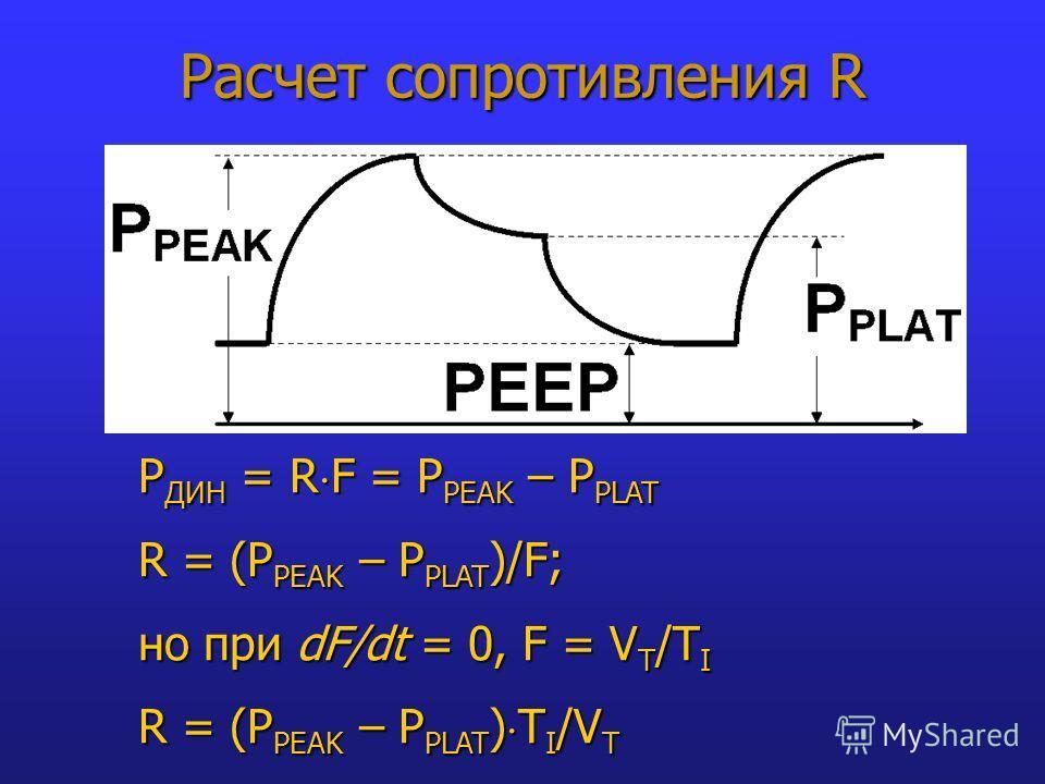 Расчет сопротивления R P ДИН = R F = P PEAK – P PLAT R = (P PEAK – P PLAT )/F; но при dF/dt = 0, F = V T /T I R = (P PEAK – P PLAT ) T I /V T
