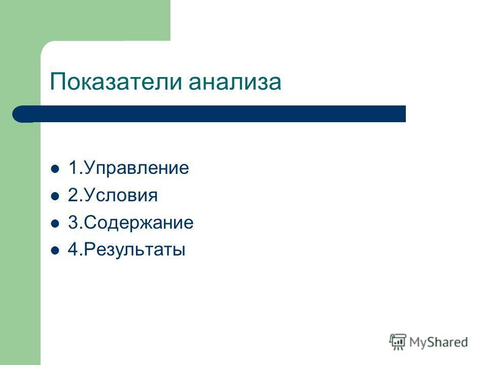 Показатели анализа 1.Управление 2.Условия 3.Содержание 4.Результаты