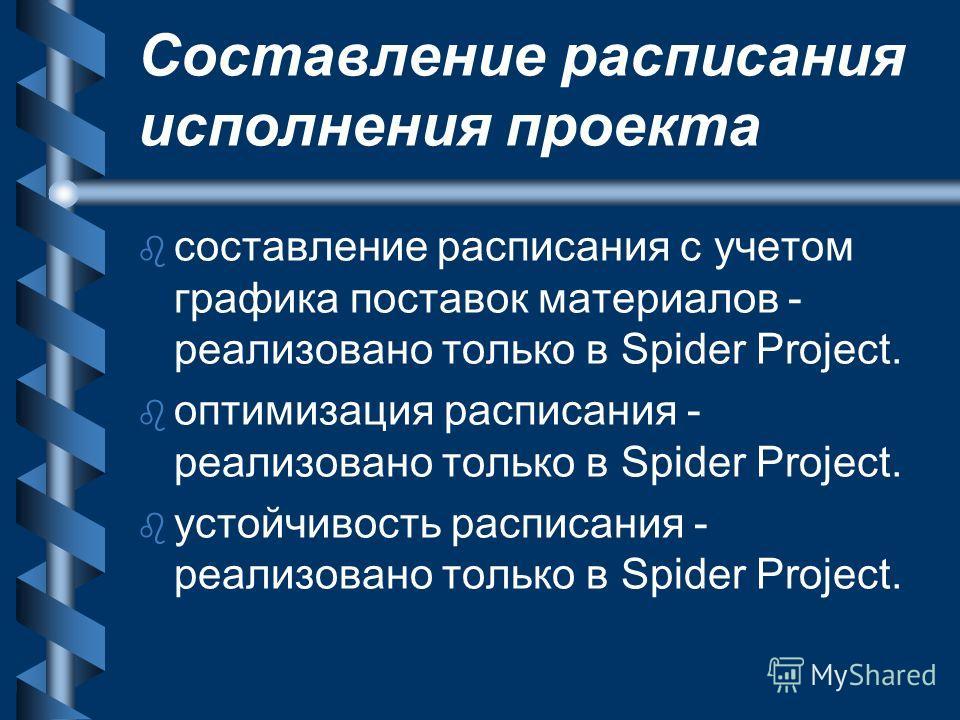 Составление расписания исполнения проекта b b составление расписания с учетом графика поставок материалов - реализовано только в Spider Project. b b оптимизация расписания - реализовано только в Spider Project. b b устойчивость расписания - реализова