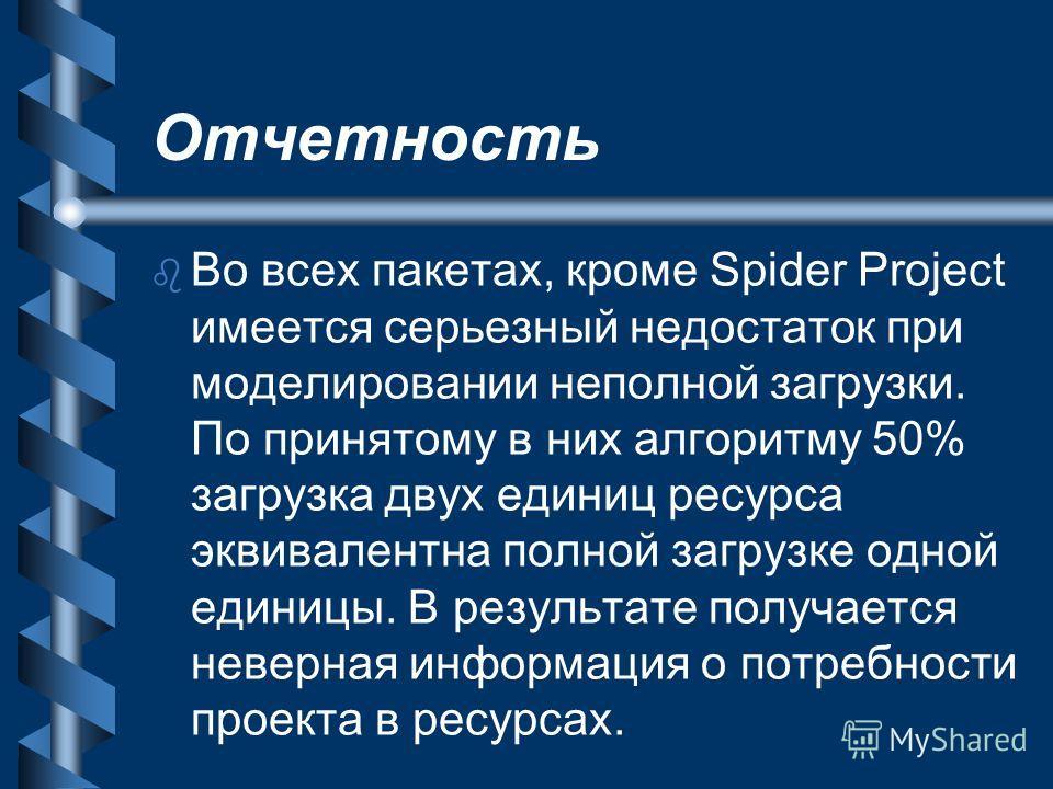 Отчетность b b Во всех пакетах, кроме Spider Project имеется серьезный недостаток при моделировании неполной загрузки. По принятому в них алгоритму 50% загрузка двух единиц ресурса эквивалентна полной загрузке одной единицы. В результате получается н