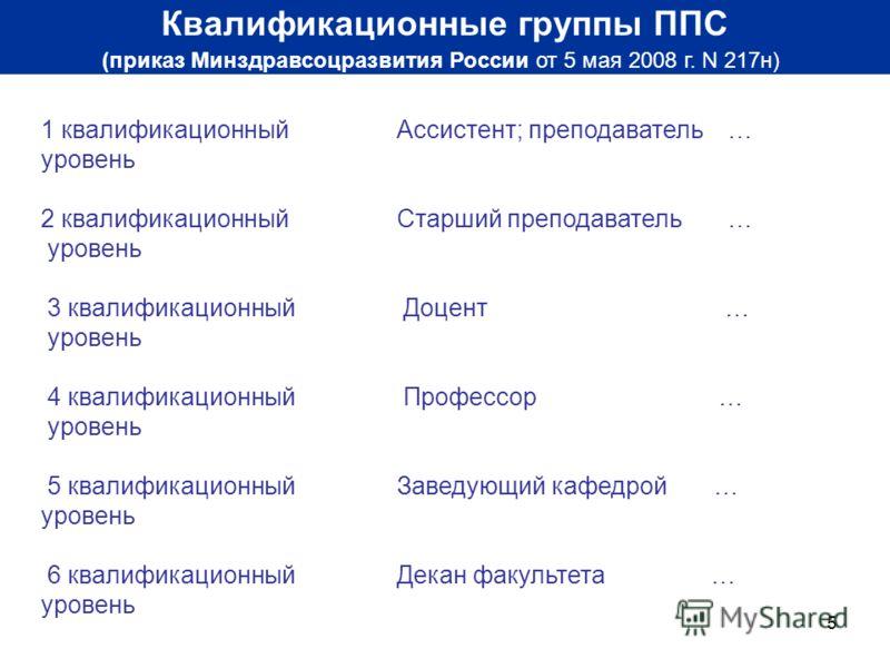 5 Квалификационные группы ППС (приказ Минздравсоцразвития России от 5 мая 2008 г. N 217н) 1 квалификационный Ассистент; преподаватель … уровень 2 квалификационный Старший преподаватель … уровень 3 квалификационный Доцент … уровень 4 квалификационный