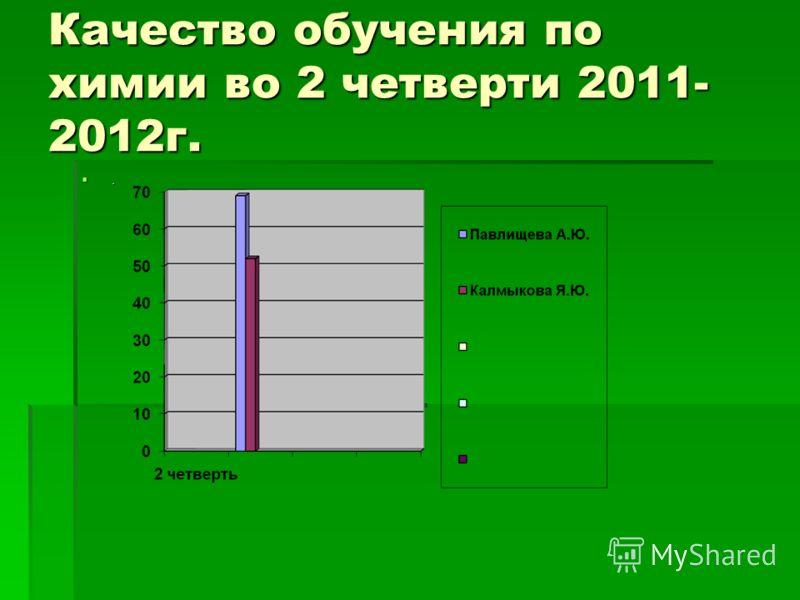 Качество обучения по химии во 2 четверти 2011- 2012г..