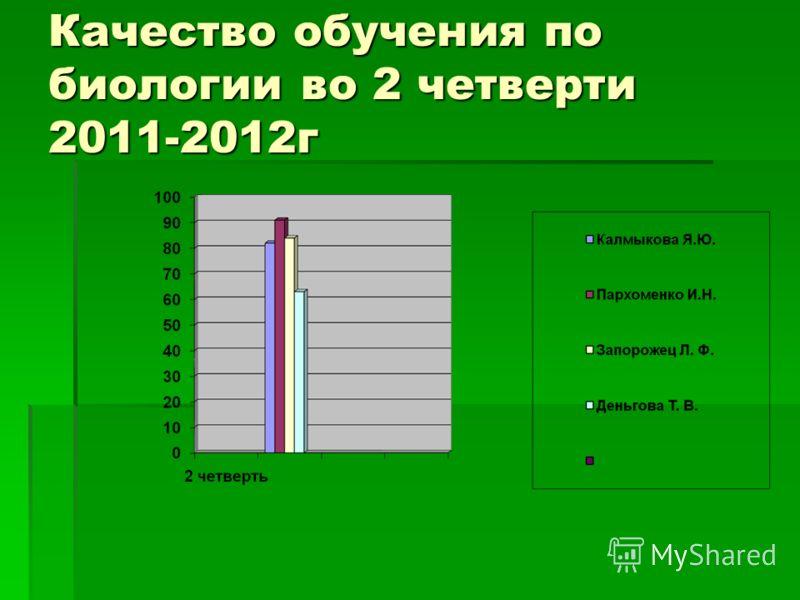 Качество обучения по биологии во 2 четверти 2011-2012г