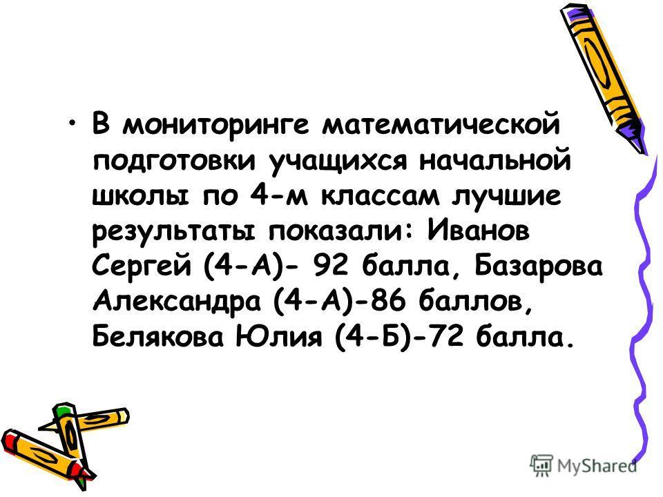 В мониторинге математической подготовки учащихся начальной школы по 4-м классам лучшие результаты показали: Иванов Сергей (4-А)- 92 балла, Базарова Александра (4-А)-86 баллов, Белякова Юлия (4-Б)-72 балла.