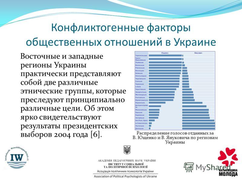 Восточные и западные регионы Украины практически представляют собой две различные этнические группы, которые преследуют принципиально различные цели. Об этом ярко свидетельствуют результаты президентских выборов 2004 года [6]. Конфликтогенные факторы