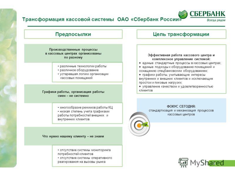 сбербанк россии график работы: