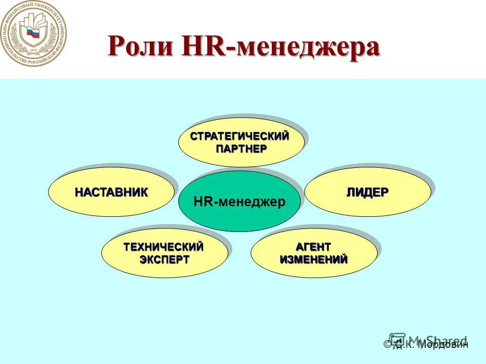 Роли HR-менеджера HR-менеджер СТРАТЕГИЧЕСКИЙПАРТНЕРСТРАТЕГИЧЕСКИЙПАРТНЕР ЛИДЕРЛИДЕРНАСТАВНИКНАСТАВНИК ТЕХНИЧЕСКИЙЭКСПЕРТТЕХНИЧЕСКИЙЭКСПЕРТАГЕНТИЗМЕНЕНИЙАГЕНТИЗМЕНЕНИЙ © С.К. Мордовин