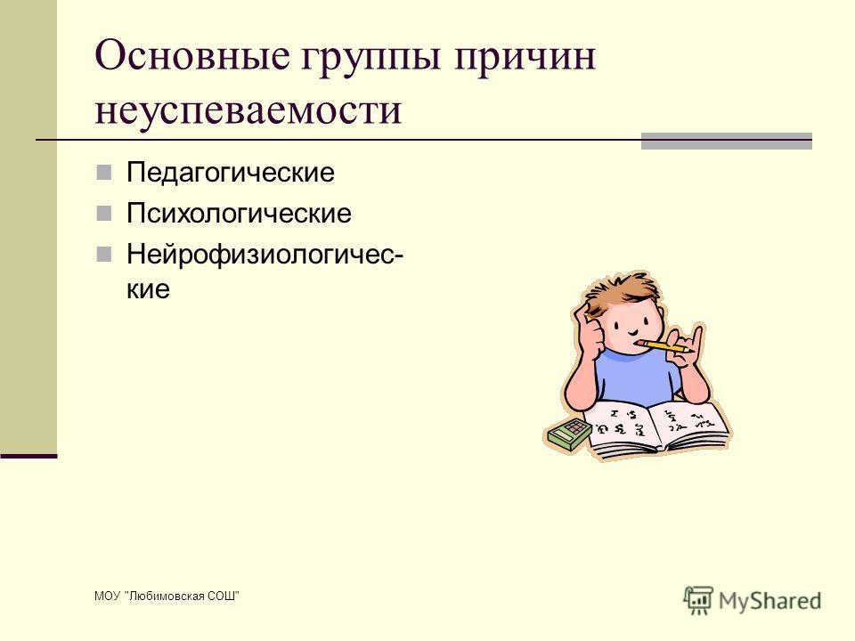 МОУ Любимовская СОШ Основные группы причин неуспеваемости Педагогические Психологические Нейрофизиологичес- кие