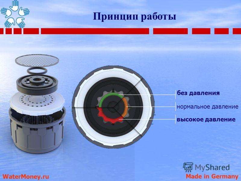 Made in Germany Принцип работы без давления нормальное давление высокое давление WaterMoney.ru