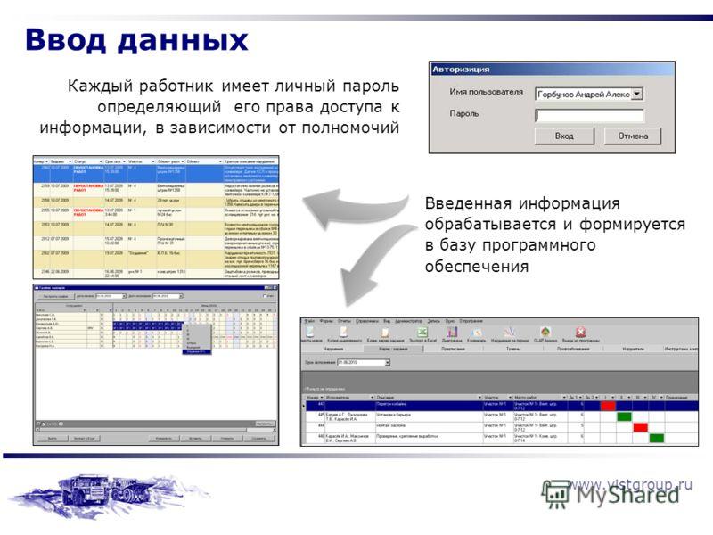 www.vistgroup.ru Ввод данных Каждый работник имеет личный пароль определяющий его права доступа к информации, в зависимости от полномочий Введенная информация обрабатывается и формируется в базу программного обеспечения