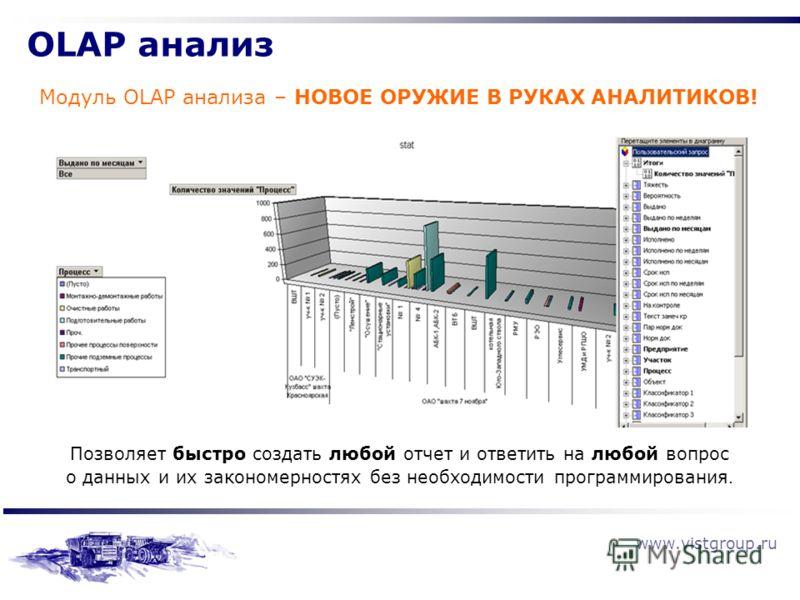 www.vistgroup.ru OLAP анализ Модуль OLAP анализа – НОВОЕ ОРУЖИЕ В РУКАХ АНАЛИТИКОВ! Позволяет быстро создать любой отчет и ответить на любой вопрос о данных и их закономерностях без необходимости программирования.