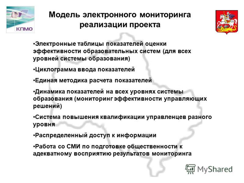 Московская область Модель электронного мониторинга реализации проекта Электронные таблицы показателей оценки эффективности образовательных систем (для всех уровней системы образования) Циклограмма ввода показателей Единая методика расчета показателей