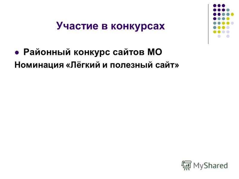 Участие в конкурсах Районный конкурс сайтов МО Номинация «Лёгкий и полезный сайт»