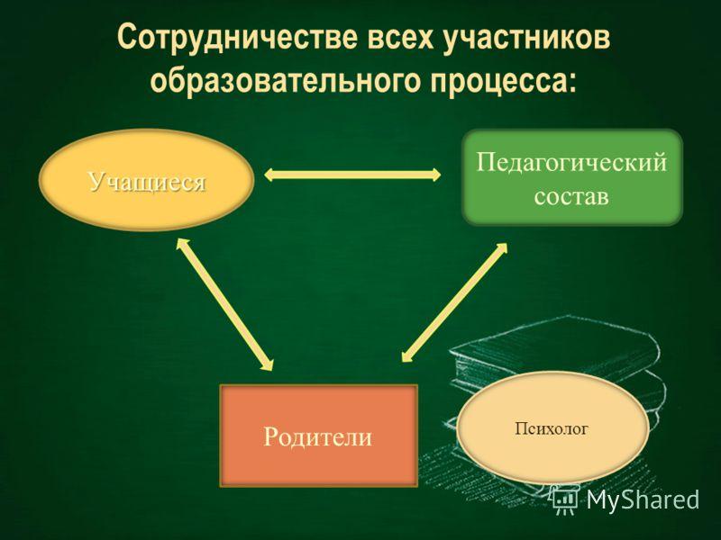 Сотрудничестве всех участников образовательного процесса: Учащиеся Педагогический состав Родители Психолог