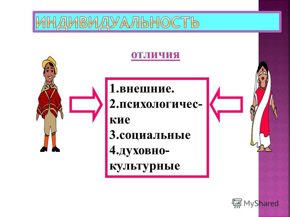 отличия 1.внешние. 2.психологичес- кие 3.социальные 4.духовно- культурные