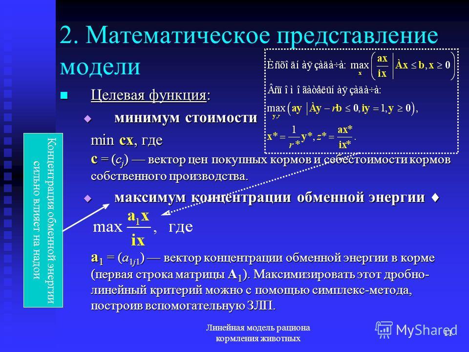 Линейная модель рациона кормления животных 11 2. Математическое представление модели Целевая функция: Целевая функция: минимум стоимости минимум стоимости min cx, где c = (c j ) вектор цен покупных кормов и себестоимости кормов собственного производс