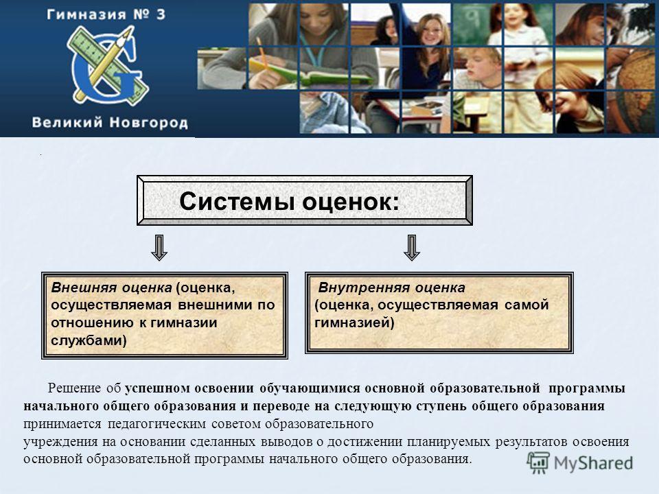. Системы оценок: Внешняя оценка (оценка, осуществляемая внешними по отношению к гимназии службами) Внутренняя оценка (оценка, осуществляемая самой гимназией) Решение об успешном освоении обучающимися основной образовательной программы начального общ