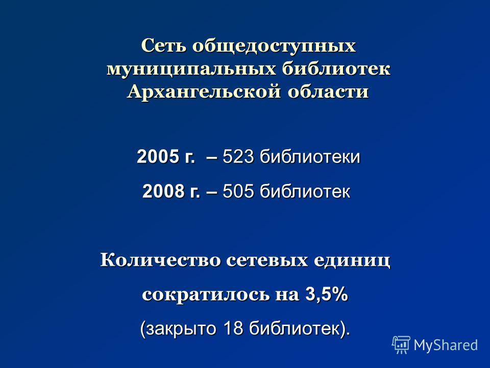 Сеть общедоступных муниципальных библиотек Архангельской области 2005 г. – 523 библиотеки 2005 г. – 523 библиотеки 2008 г. – 505 библиотек 2008 г. – 505 библиотек Количество сетевых единиц сократилось на 3,5% (закрыто 18 библиотек).