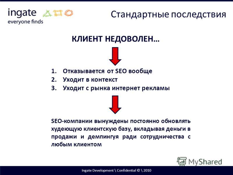 Ingate Development \ Confidential © \ 2010 КЛИЕНТ НЕДОВОЛЕН… 1.Отказывается от SEO вообще 2.Уходит в контекст 3.Уходит с рынка интернет рекламы SEO-компании вынуждены постоянно обновлять худеющую клиентскую базу, вкладывая деньги в продажи и демпингу