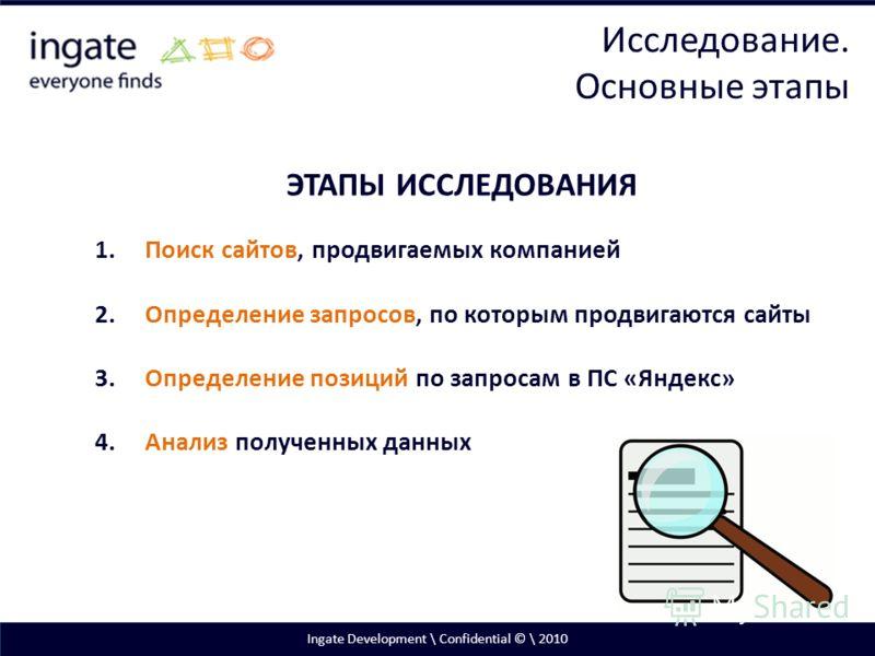 Ingate Development \ Confidential © \ 2010 ЭТАПЫ ИССЛЕДОВАНИЯ 1. Поиск сайтов, продвигаемых компанией 2. Определение запросов, по которым продвигаются сайты 3. Определение позиций по запросам в ПС «Яндекс» 4. Анализ полученных данных Исследование. Ос