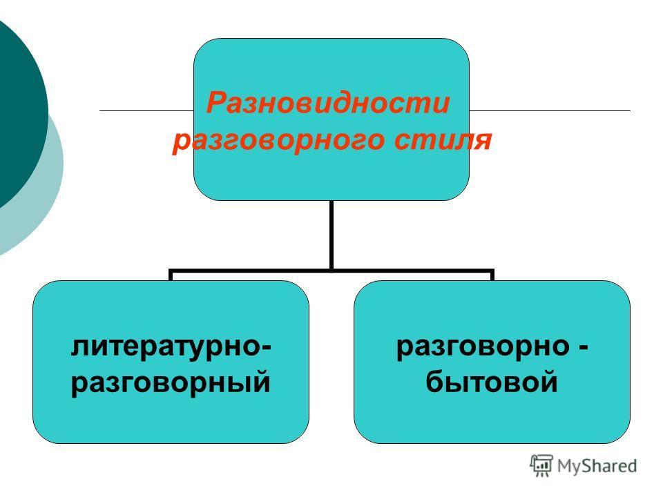 Разновидности разговорного стиля литературно- разговорный разговорно - бытовой