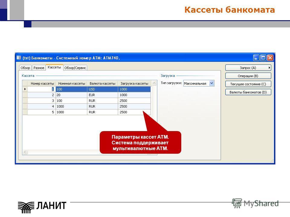 Кассеты банкомата Параметры кассет АТМ. Система поддерживает мультивалютные АТМ.