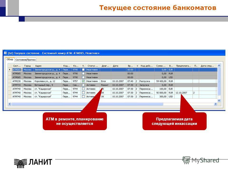 Текущее состояние банкоматов АТМ в ремонте, планирование не осуществляется Предлагаемая дата следующей инкассации