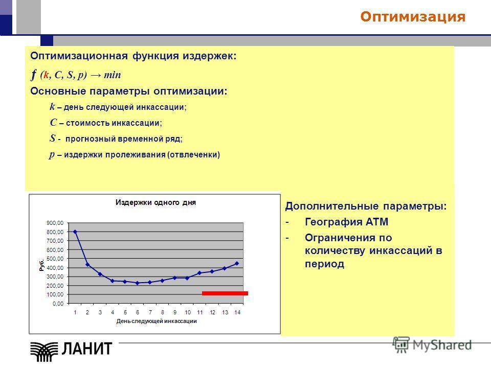 Оптимизация Оптимизационная функция издержек: ƒ (k, C, S, p) min Основные параметры оптимизации: k – день следующей инкассации; С – стоимость инкассации; S - прогнозный временной ряд; p – издержки пролеживания (отвлеченки) Дополнительные параметры: -