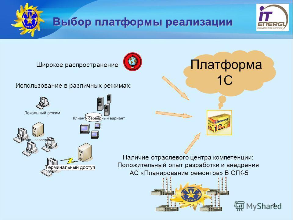 4 Выбор платформы реализации Широкое распространение Использование в различных режимах: Наличие отраслевого центра компетенции: Положительный опыт разработки и внедрения АС «Планирование ремонтов» В ОГК-5 Платформа 1С