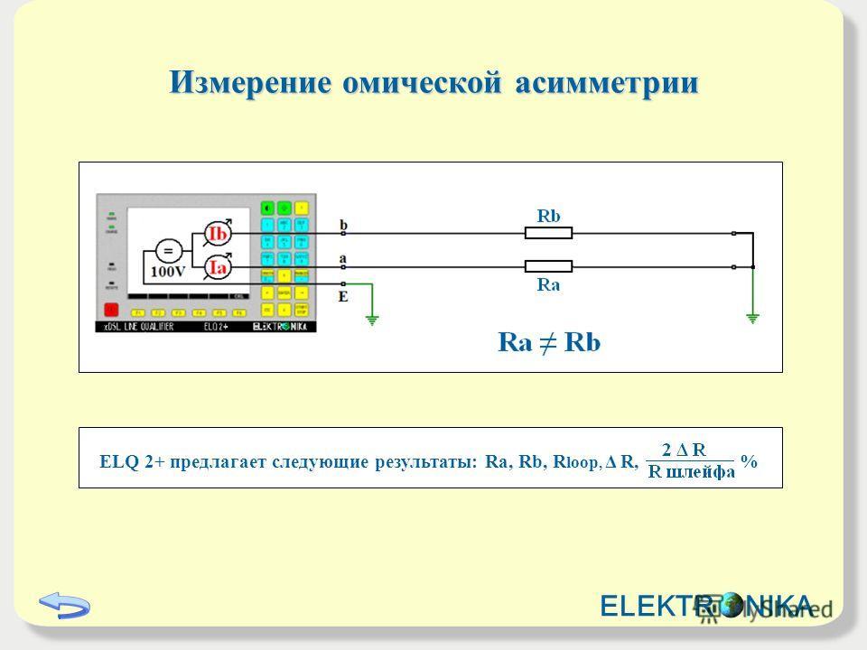ELQ 2+ предлагает следующие результаты: Ra, Rb, R loop, Δ R, % Измерение омической асимметрии ELEKTR NIKA