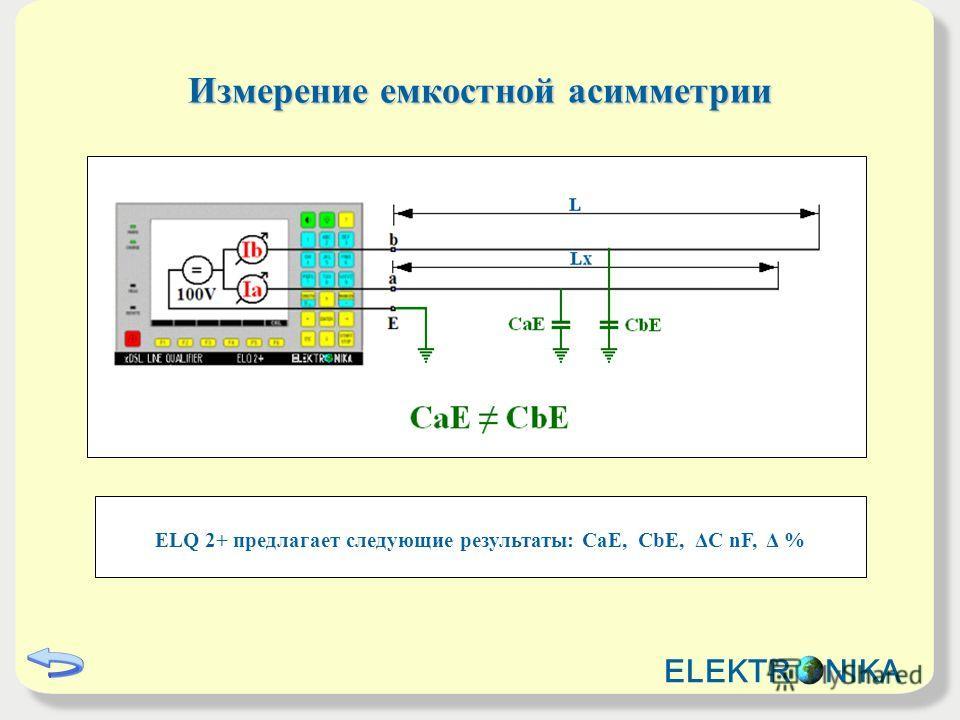 Измерение емкостной асимметрии ELQ 2+ предлагает следующие результаты: CaE, CbE, ΔC nF, Δ % ELEKTR NIKA