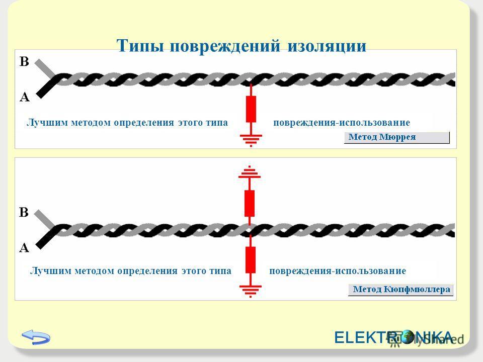 Типы повреждений изоляции Лучшим методом определения этого типа повреждения-использованиеЛучшим методом определения этого типа повреждения-использование ELEKTR NIKA