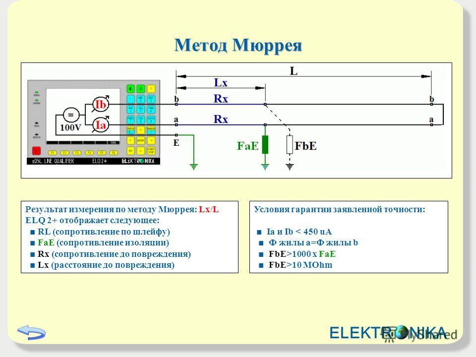Метод Мюррея Результат измерения по методу Мюррея: Lx/L ELQ 2+ отображает следующее: RL (сопротивление по шлейфу) FaE (сопротивление изоляции) Rx (сопротивление до повреждения) Lx (расстояние до повреждения) Условия гарантии заявленной точности: Ia и