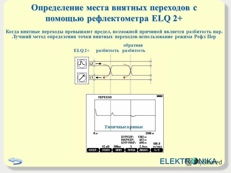 Определение меcтa внятных переходов с помощью рефлектометра ELQ 2+ Когда внятные переходы превышают предел, возможной причиной является разбитость пар. Лучший метод определения точки внятных переходов-использование режима Рефл Пер обратная ELQ 2+ раз