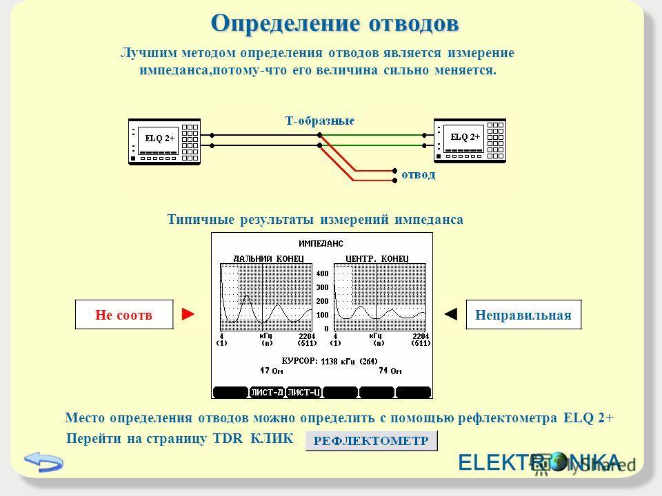 Определение отводов Лучшим методом определения отводов является измерение импеданса,потому-что его величина сильно меняется. Типичные результаты измерений импеданса Место определения отводов можно определить с помощью рефлектометра ELQ 2+ Перейти на
